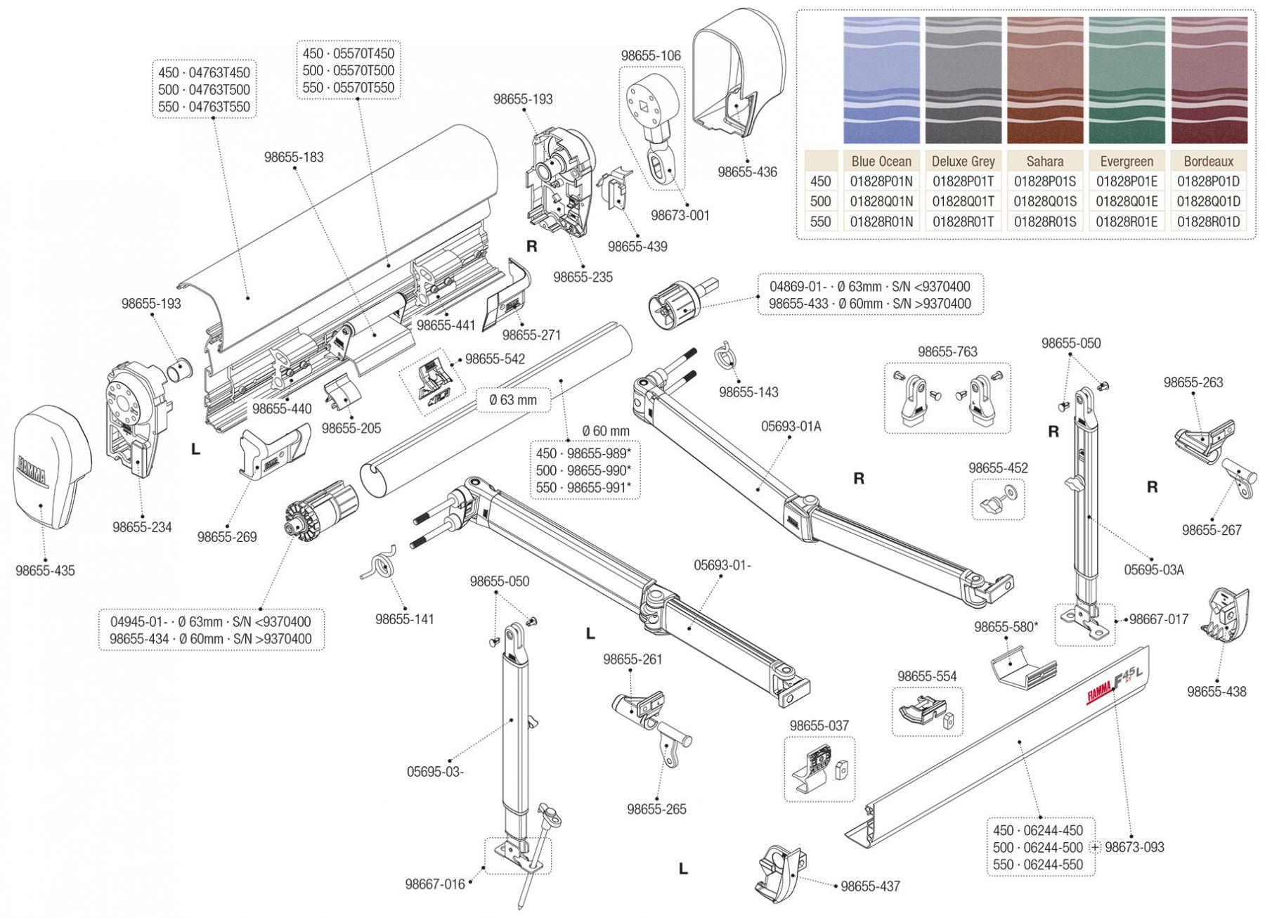 F45 Ti L Titanium 450-550