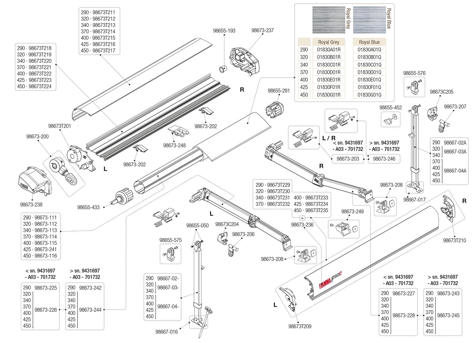 F80s Titanium 290-450